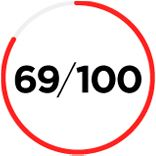 Close up of a mostly red shaded circle icon with the number 69/100 in the center