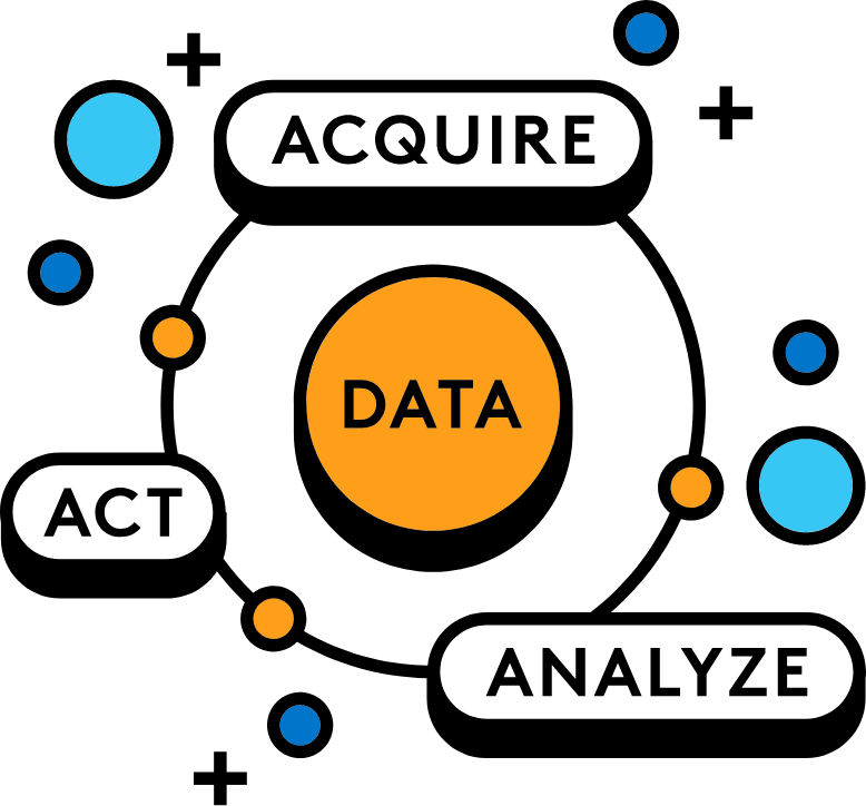 Future leaders will win with data -acquire, analyse and act on data