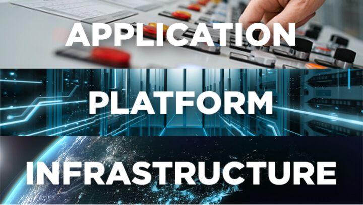 Application, platform, infrastructure