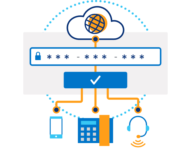 Illustration representing a secure number entry line and lines connecting to a cloud, phone, building & head set icons