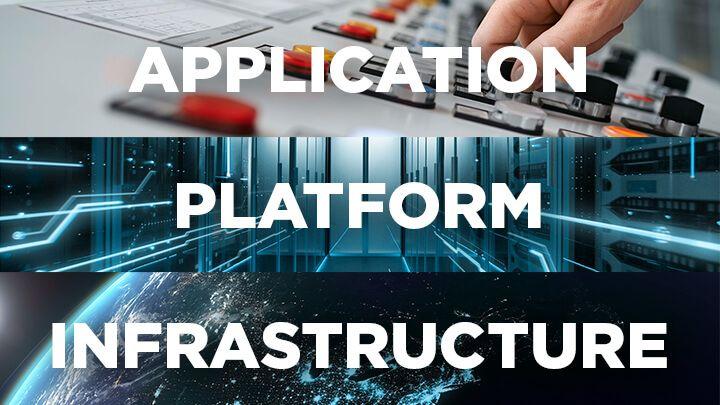 Aplicación, plataforma e infraestructura